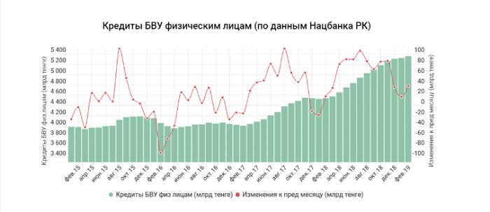 помогите взять кредит с плохой кредитной историей и просрочками в украине