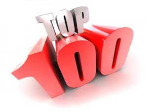 100 самых богатых людей кыргызстана: