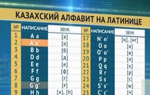 Трудности перевода — привычный алфавит в Казахстане меняют на латиницу